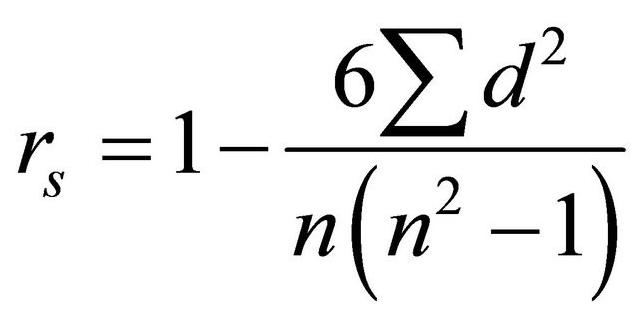 Формула коэффициента корреляции Спирмена