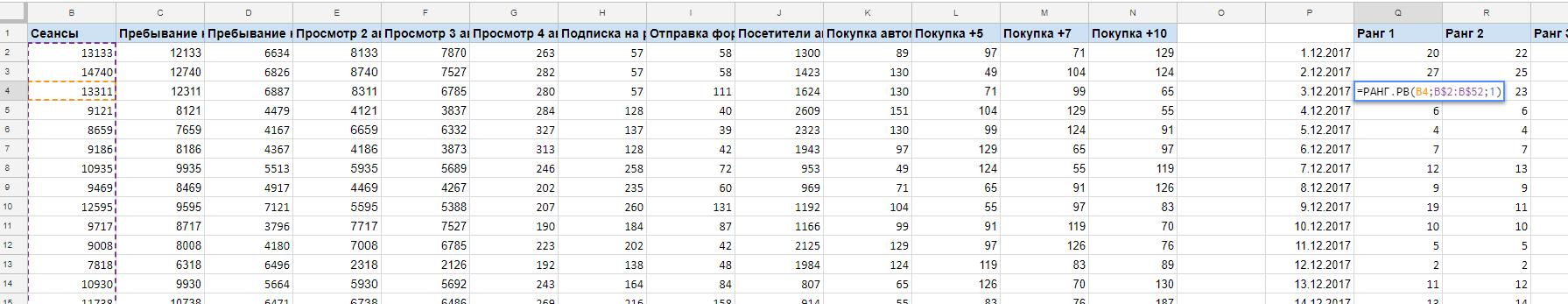 Определяем ранги чисел