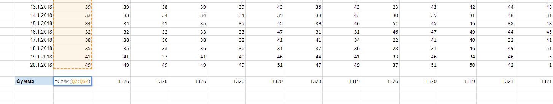 Рассчитываем сумму элементов