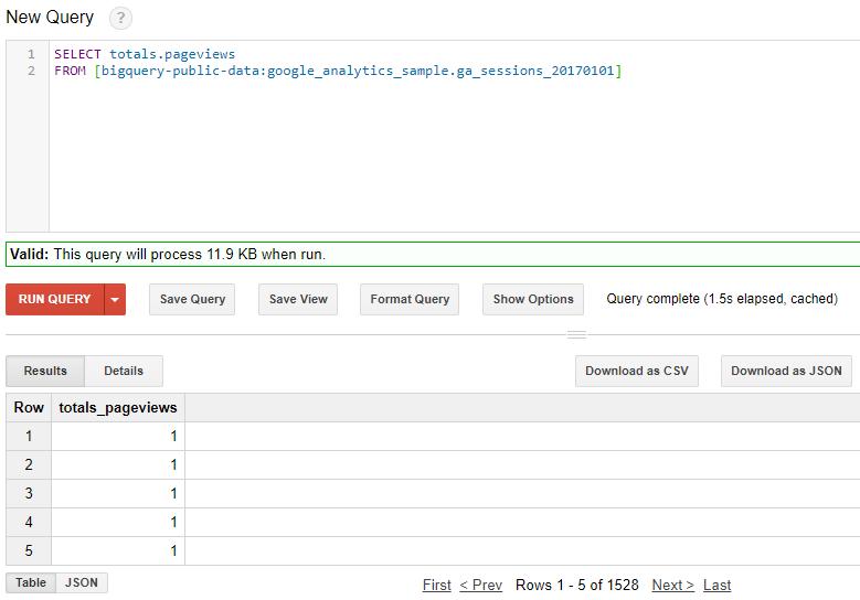 Результат запроса totals.pageviews