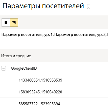 Google Client ID в Метрике