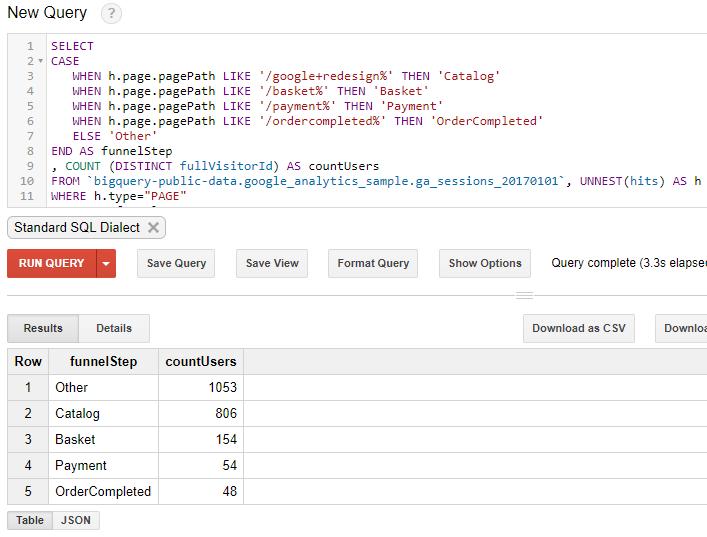 Осваиваем SQL на примере данных интернет-магазина Google  Ч