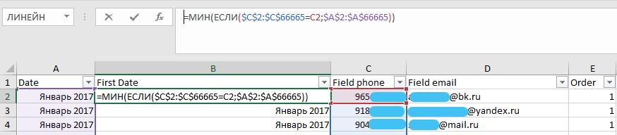 Данные для когортного анализа