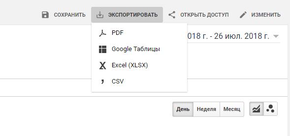 Выгрузка данных из интерфейса Google Analytics